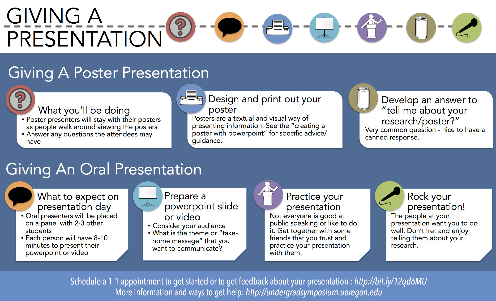 Oral Presentation Infographic