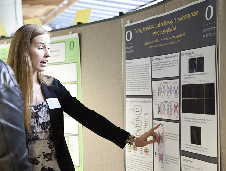 Poster Presentation at the Undergraduate Symposium